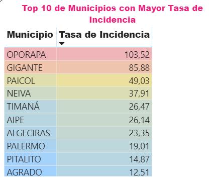 Los municipios más afectados por la pandemia 2 27 mayo, 2020