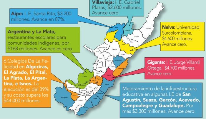 Mapa de obras inconclusas en el sector educativo 2 14 agosto, 2020