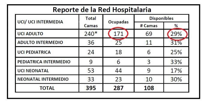 Sin cuarentena se disparó el coronavirus en el Huila 7 13 septiembre, 2020