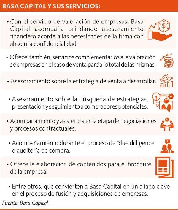 Los servicios que presta Basa Capital.