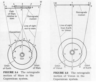 H-Astronomy1