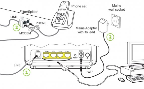 Dsl Splitter Wiring Diagram Cat5e Nid Wiring-Diagram