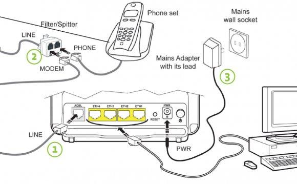 Dsl Splitter Wiring Diagram Cat5e Nid Wiring-Diagram