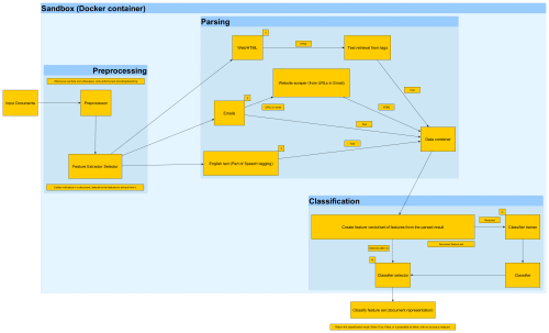 small resolution of system component diagram
