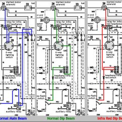 International 4300 Wiring Diagram Marine Engine Cooling System 2003 Range Rover Land Diagrams Best Libraryland Can Bus Database