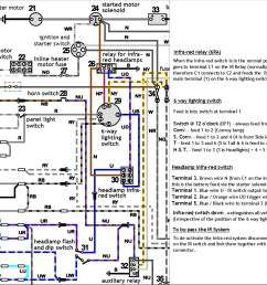 wiring diagram headlamp wiring ir wiring land rover  [ 1347 x 837 Pixel ]
