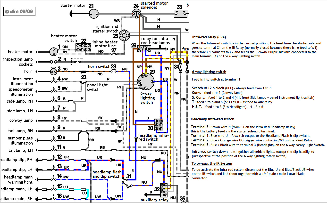hight resolution of wiring diagram headlamp wiring ir wiring land rover