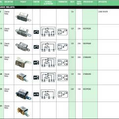 Flasher Unit Wiring Diagram Honda Stereo Land Rover Lightweight
