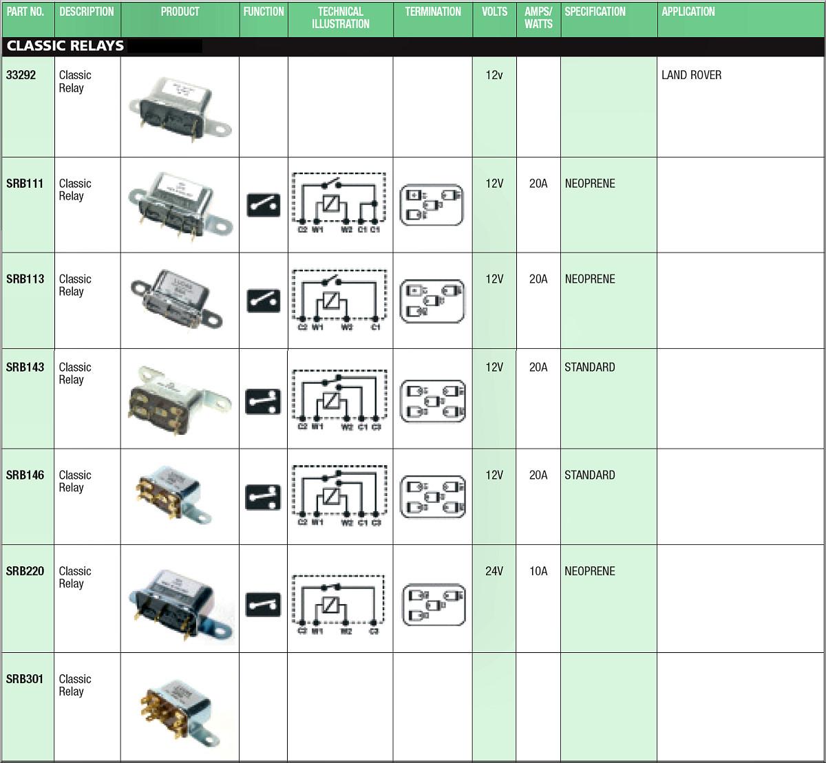 12v light switch wiring diagram 2000 mazda protege engine land rover lightweight