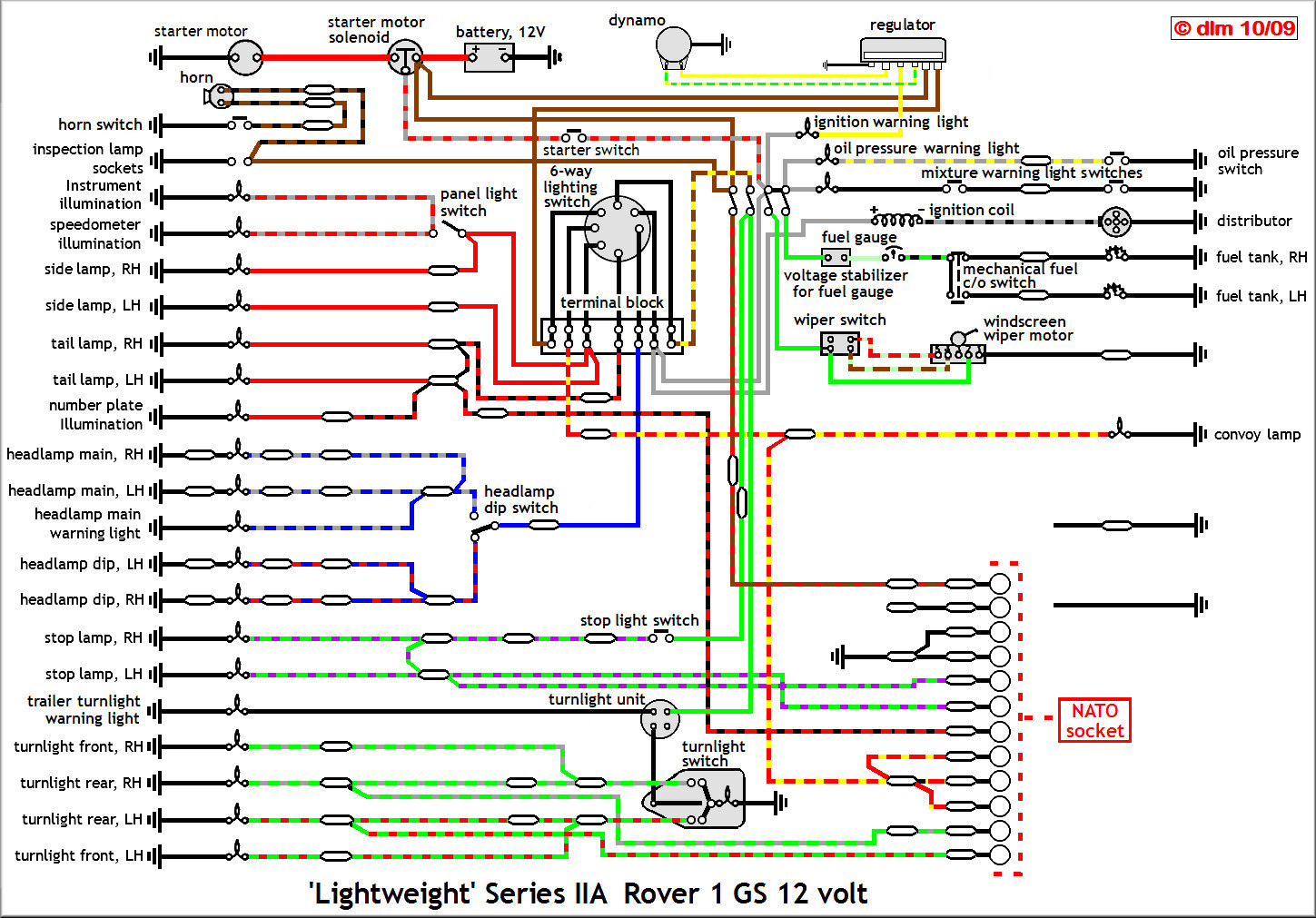 2002 land rover discovery engine diagram
