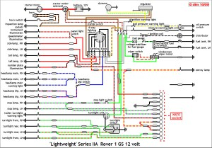 land rover wiring diagram  Lubrication, Batteries