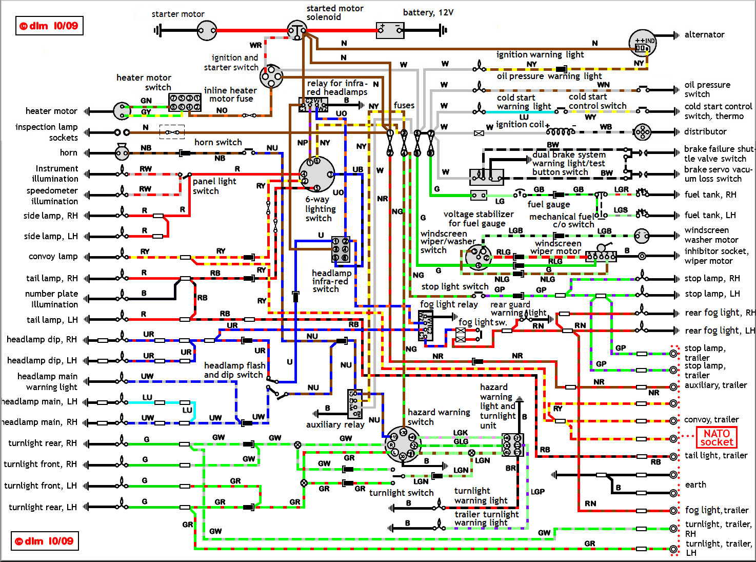 land rover wiring diagram colours 1987 delco radio schaltplan warnblinschalter und blinkrelais