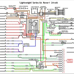 Land Rover Discovery 2 Wiring Diagram Yamaha Mio Headlight Lightweight
