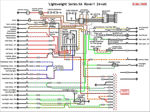 small resolution of 1997 mazda b series wiring diagram wiring libraryland rover series 3 military wiring diagram