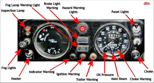 small resolution of hazard indicator wiring diagram