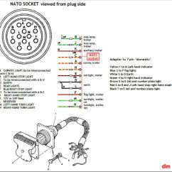 Wiring Diagram 7 Pin Trailer Plug Uk Control 4 12 Nato Free Engine