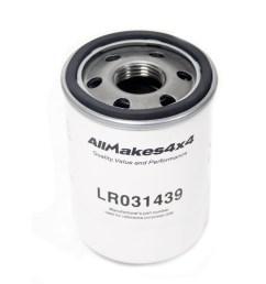 land rover lr3 fuel filter [ 1350 x 900 Pixel ]
