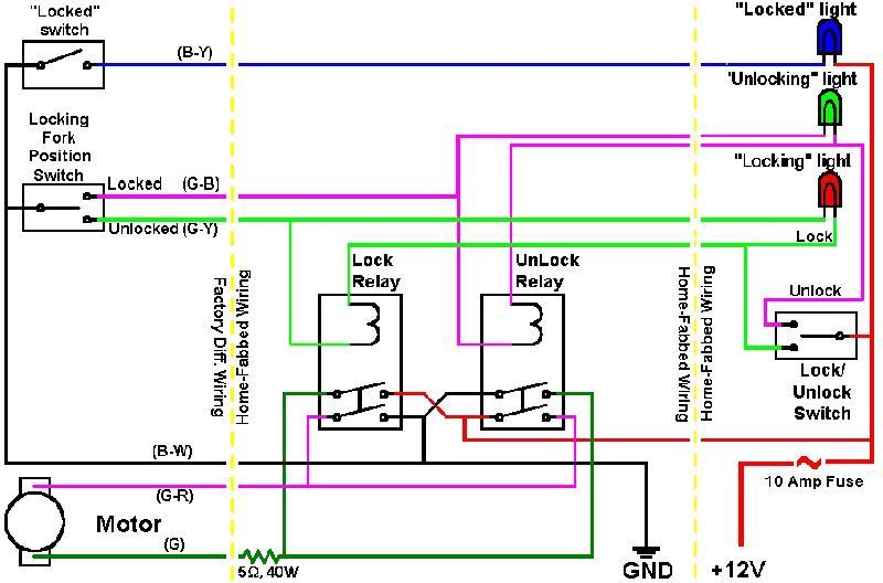 Fitting Factory Lockers Missing Wiring? Land Cruiser Club