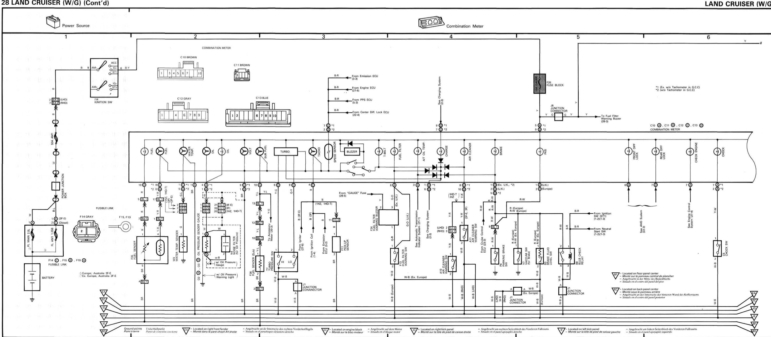 80 series landcruiser wiring diagram 80 series landcruiser wiring diagram at n-0.co
