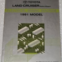 1991 Toyota Land Cruiser Electrical Wiring Diagram (FJ80 Series, Station Wagon)