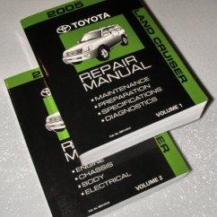 2001 Land Cruiser Electrical Wiring Diagram 2005 Chevy Express Front Brakes Locked Toyota Diagrams Uzj100 Series Repair Manuals 2 Volume Set