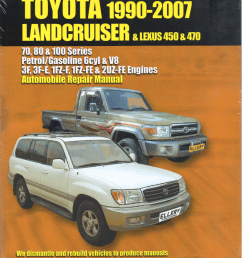 1998 land cruiser v8 engine diagram wiring diagram paper 1998 toyota land cruiser wiring diagram [ 800 x 1124 Pixel ]