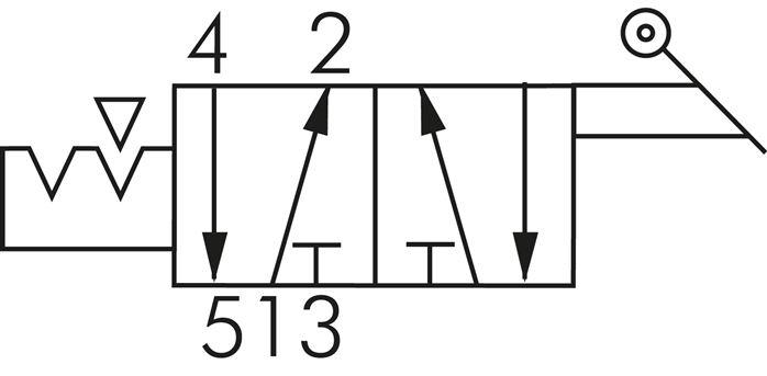 5/2-way hand lever valves G 1/8
