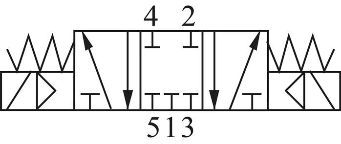 Airtec Magnetventile für den Aufbau auf Ventilterminals