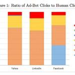 これがマジならGoogleもFacebookもプロブロガーもユーチューバーも吹き飛ぶ話