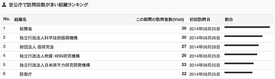 スクリーンショット 2016-04-12 6.59.41