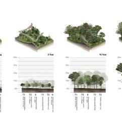 landezine newsletter best of global landscape architecture  [ 1200 x 720 Pixel ]
