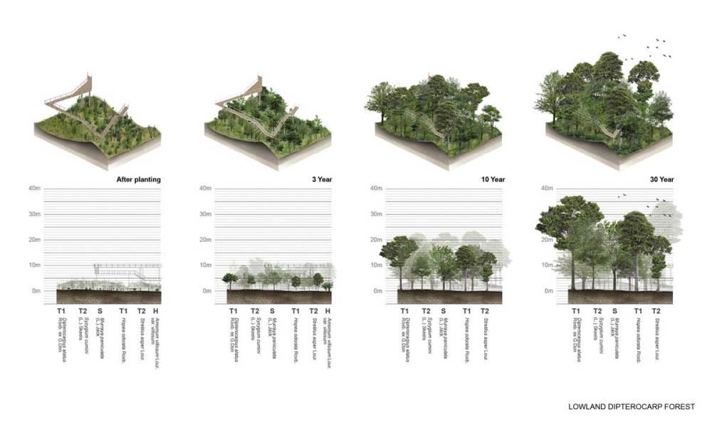 medium resolution of landezine newsletter best of global landscape architecture