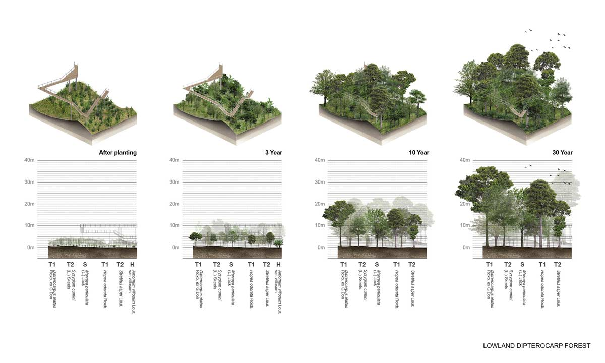 hight resolution of landezine newsletter best of global landscape architecture