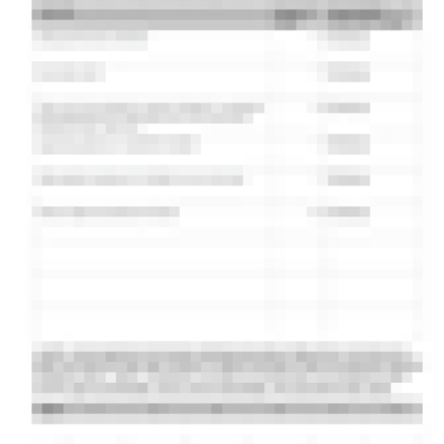 Tenant confirmation of documents received