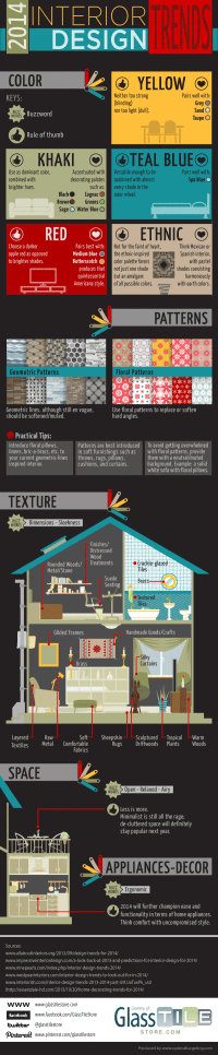 2014 Home Interior Design Color Trends | LandLord Station
