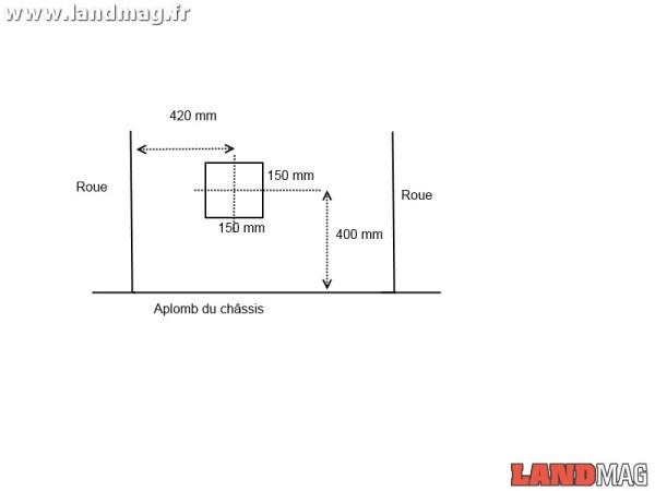 1- Utiliser ce gabarit pour la pompe à carburant d'un Defender 90 Td5.