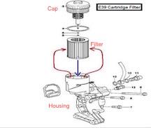 BMW Oil Filter Housing Gasket leaks