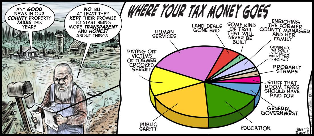 Tax System, Broken Down