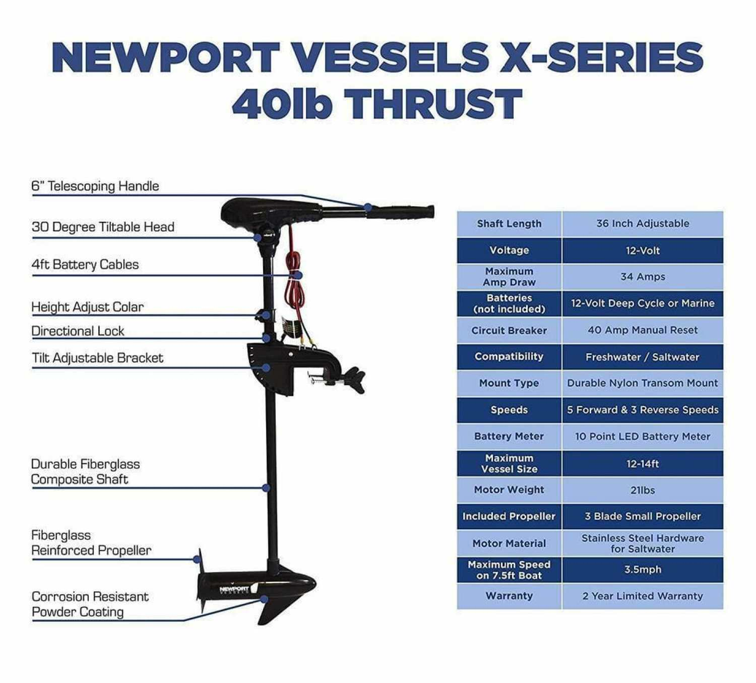 Newport Vessels 40lb Thrust Transom Mounted wLED Battery Indicator