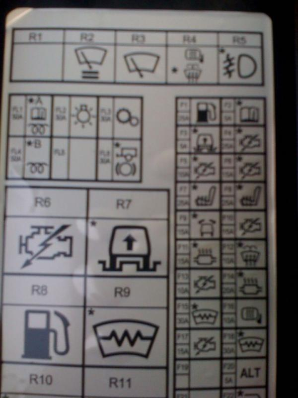 Lighting Wiring Diagram Pdf Eas Compressor Replaced But Doesn T Come On Land Rover