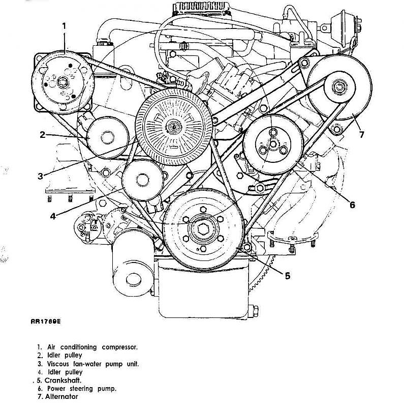 Land Rover Discovery Serpentine Belt Diagram