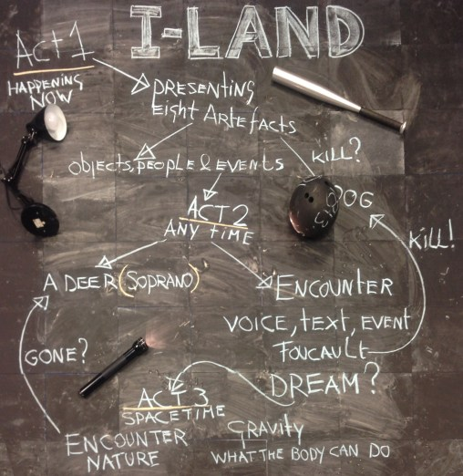 I-land, final presentation at ArtEZ