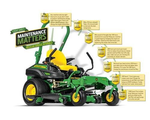 small resolution of jd maintenancematters cheatsheet