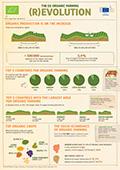 organic_infographic_1_en
