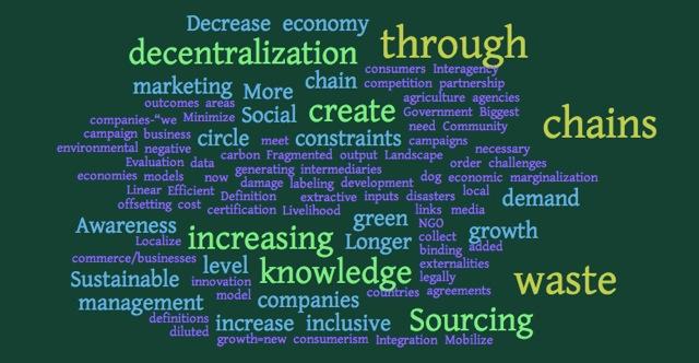 green economy wordcloud copy