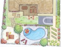 Backyard Landscape Types  Families, Empty Nesters, and ...