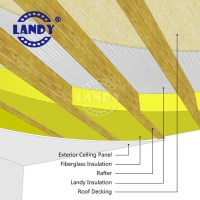Wholesale Public Buildings Cathedral Ceiling Insulation ...