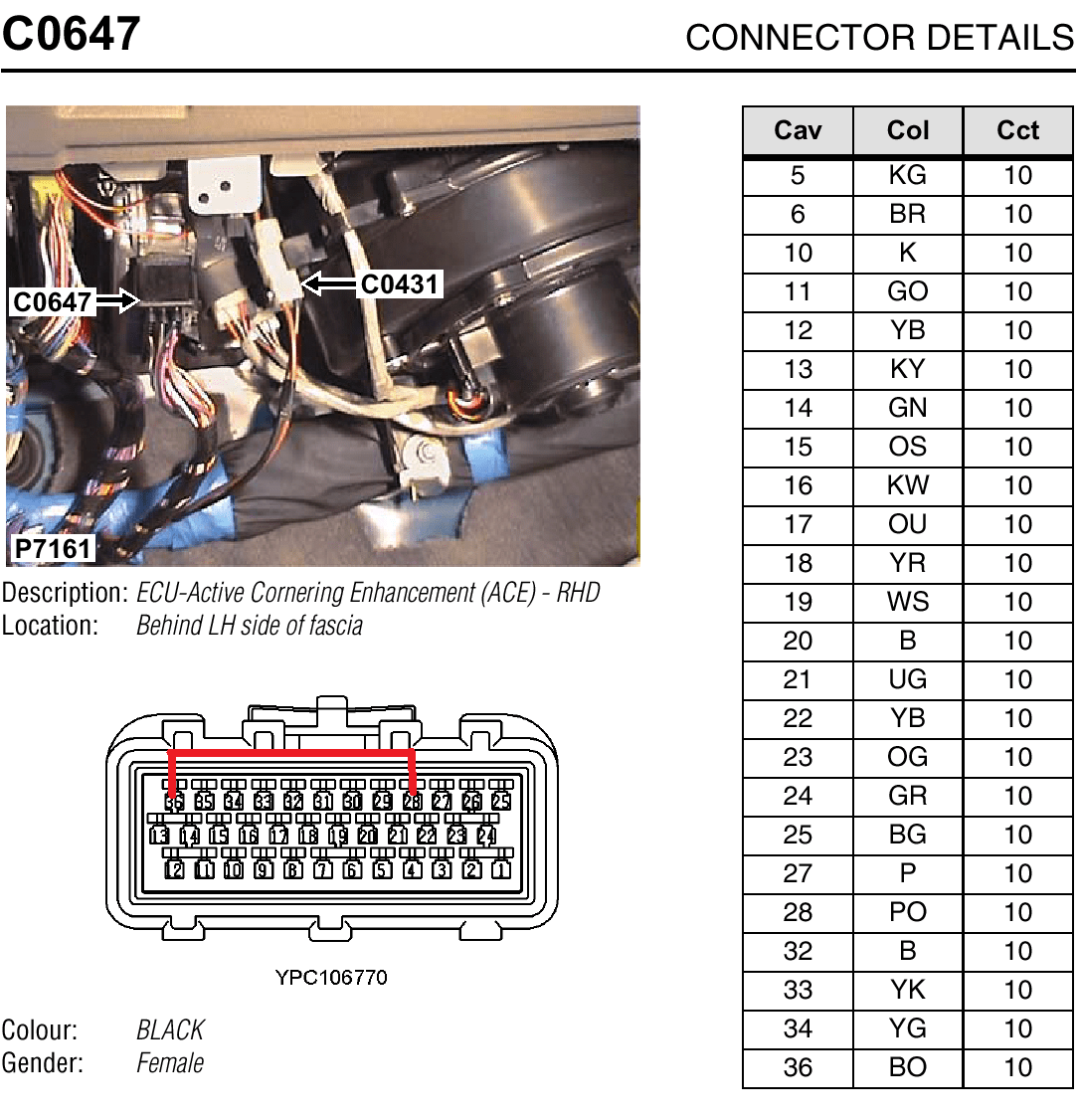 discovery 2 ace wiring diagram bmw e60 pdc disco pins 28 36 landyzone land rover forum view attachment 102235