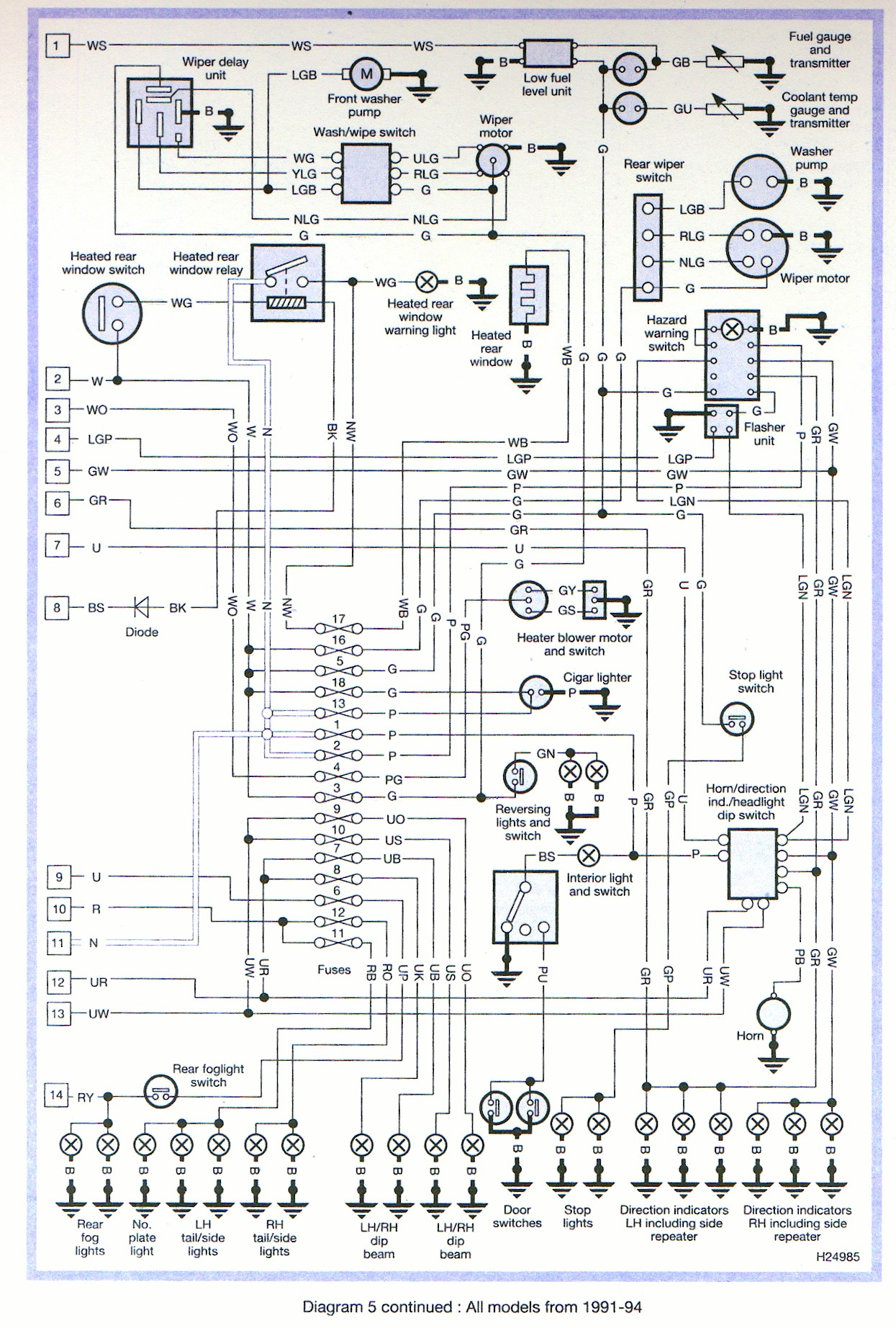 hight resolution of land rover 110 wiring diagram wiring diagram for you block diagram v6 defender 90 wiring diagrams