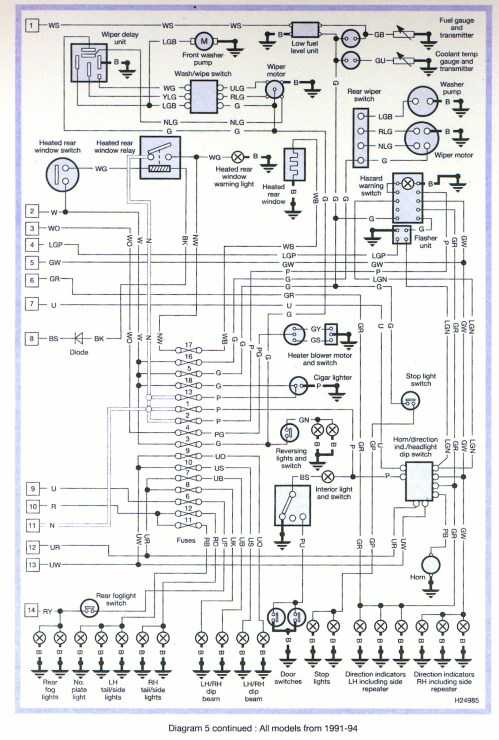 small resolution of 1994 chrysler lebaron wiring diagram 1994 geo prizm wiring 1995 geo metro fuse box diagram 2001